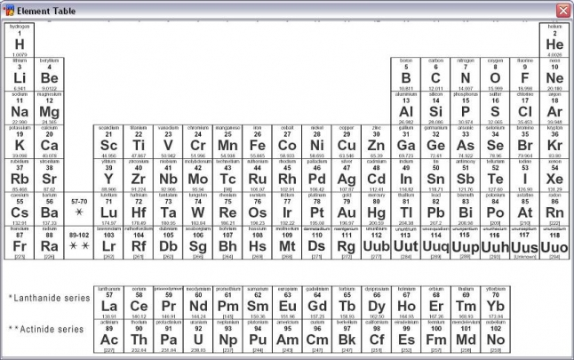 Periodic table element table mirc image urtaz Images